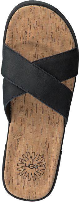 UGG SLIPPERS ITHAN CORK - large