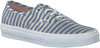 Blauwe VANS Sneakers AUTHENTIC WMN - small
