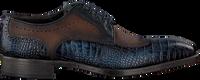 Blauwe GIORGIO Nette schoenen HE974156  - medium