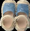 Blauwe BUNNIES JR Sandalen SUMMER SWEET  - small