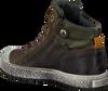 Groene DEVELAB Sneakers 41717 - small