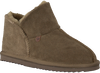 Groene WARMBAT Pantoffels WILLOW WOMEN SUEDE - small