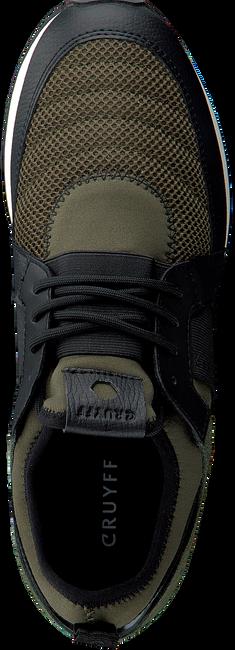 Groene CRUYFF CLASSICS Sneakers TRAXX MEN  - large