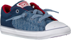 Blauwe CONVERSE Sneakers CTAS HIGH STREET SLIP KIDS - small