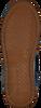 Blauwe GEOX Sneakers J825PC - small