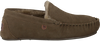 Groene WARMBAT Pantoffels MALMO MEN SUEDE  - small