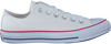 Witte CONVERSE Sneakers OX CORE D  - small