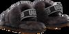 Grijze UGG Sandalen FLUFF YEAH SLIDE  - small