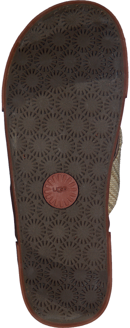 UGG SLIPPERS BRAVEN DIEGO - large