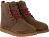 UGG ENKELBOOTS HARKLEY WATERPROOF - small