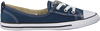 Blauwe CONVERSE Sneakers CHUCK TAYLOR BALLET LACE - small