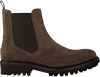 Taupe MAZZELTOV Chelsea boots 10450  - small