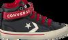 Grijze CONVERSE Sneakers PRO BLAZE STRAP HI KIDS - small