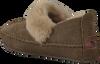 Groene WARMBAT Pantoffels POLARFOX WOMEN SUEDE - small