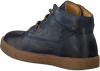 Blauwe JOCHIE & FREAKS Sneakers 17090  - small